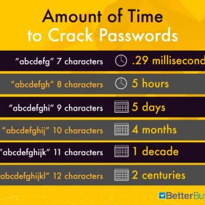 password_time_and_length-1